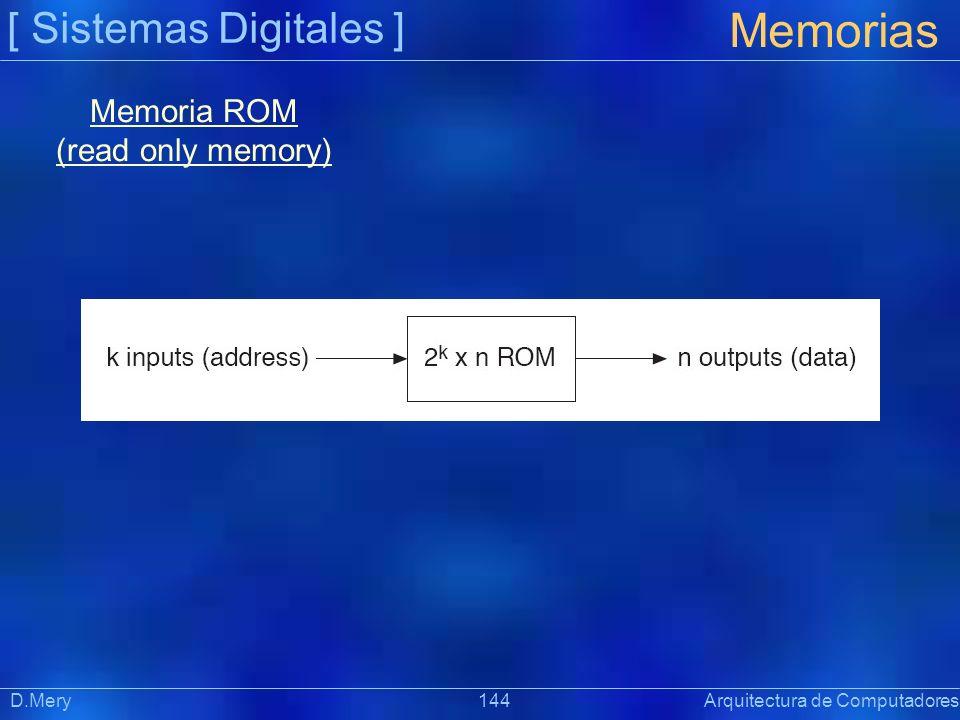 Memorias [ Sistemas Digitales ] Memoria ROM (read only memory)